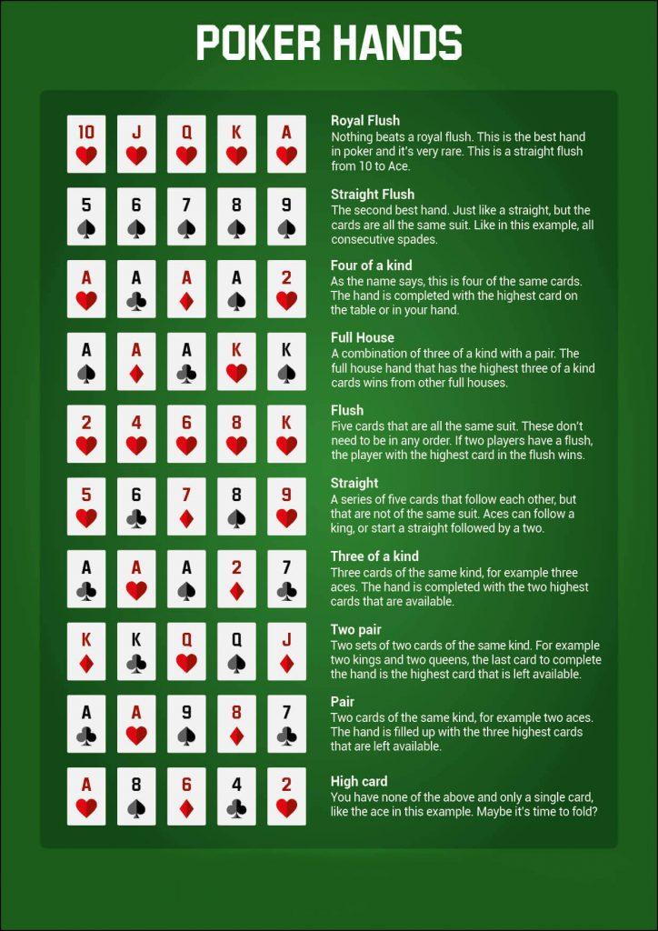 Poker Hands 2