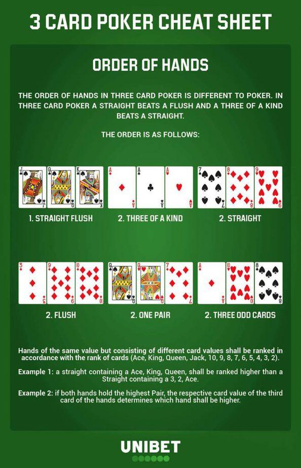 3 card brag hands